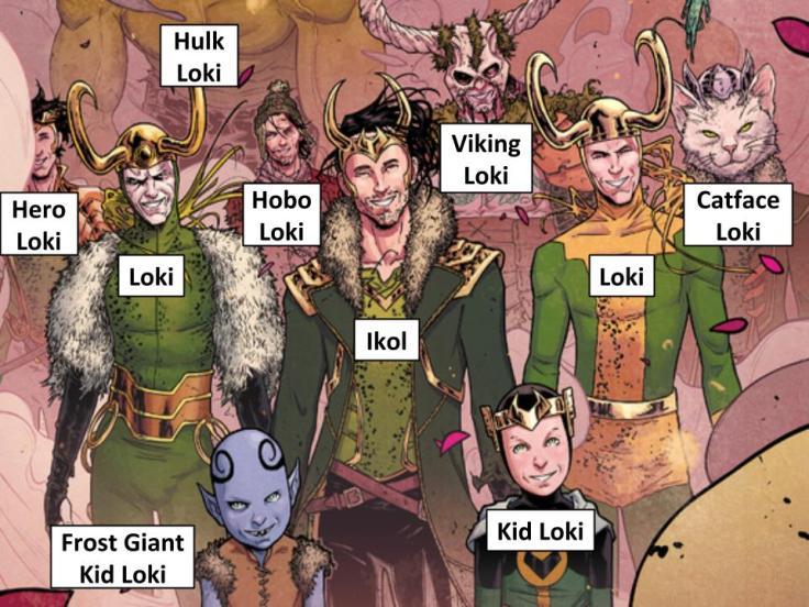 All_Lokis