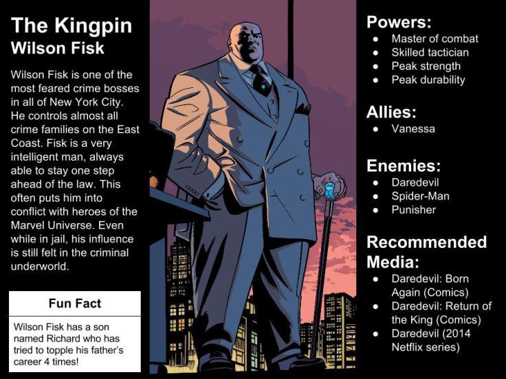 Character Spotlight: Kingpin