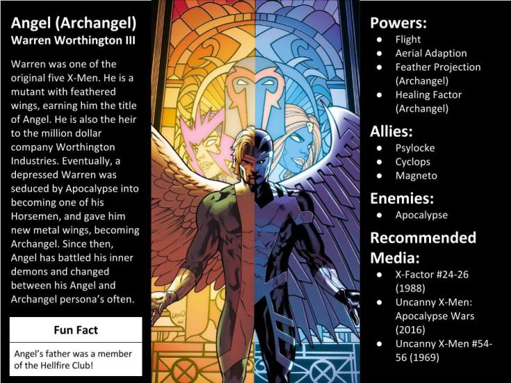 Angel Character Spotlight