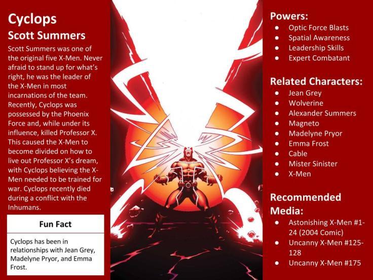 Cyclops Character Spotlight
