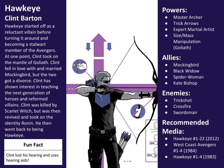 Hawkeye Character Spotlight