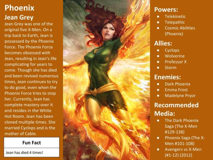 Jean Grey Character Spotlight