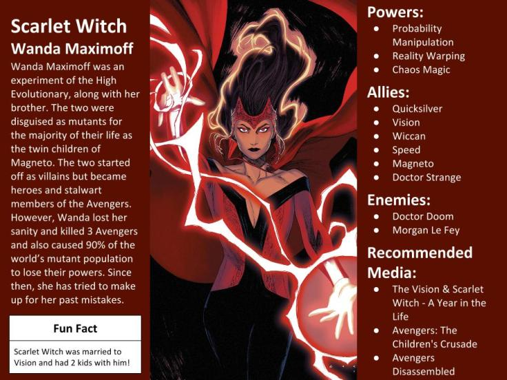 Scarlet Witch Character Spotlight