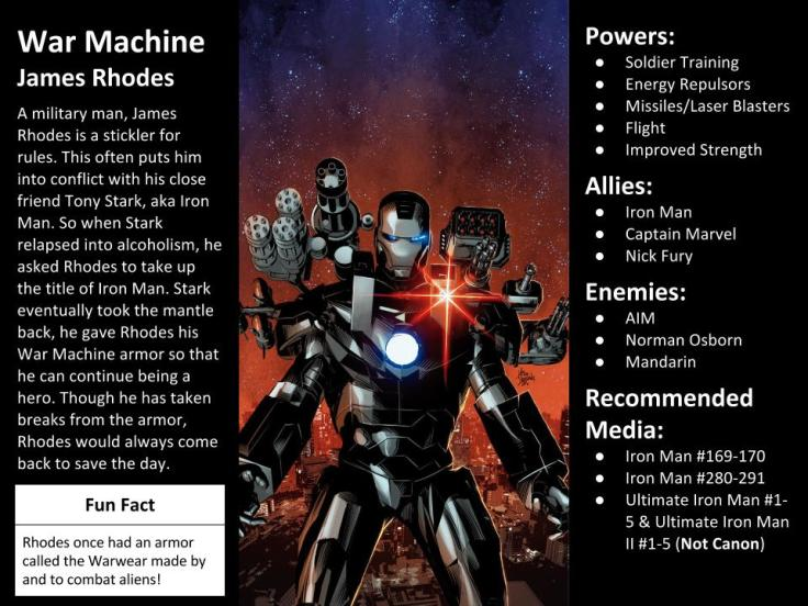 War Machine Character Spotlight